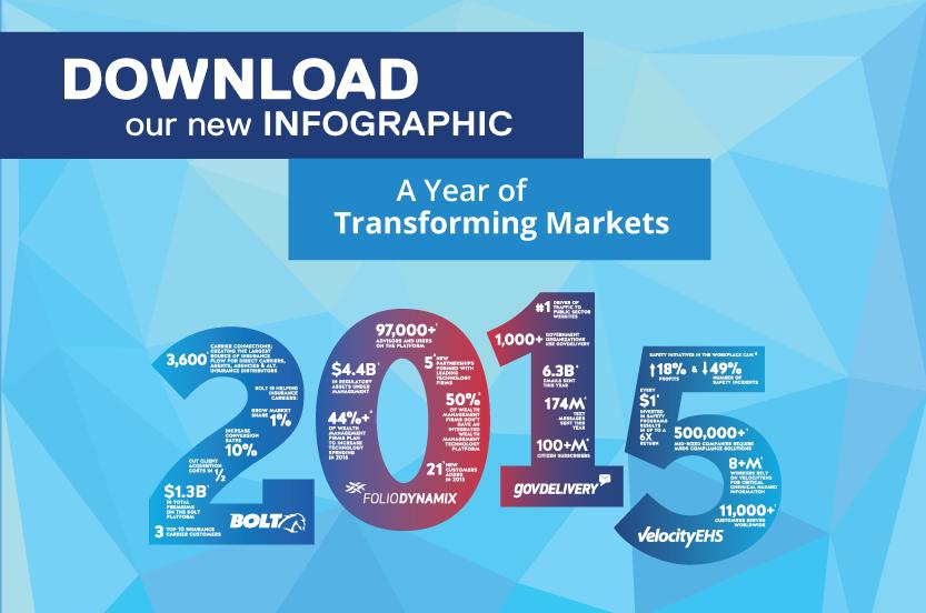 Actua-Widgets_DOWNLOAD_Infographic2015_4